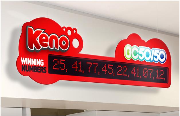 What is Keno Algorithm Generator