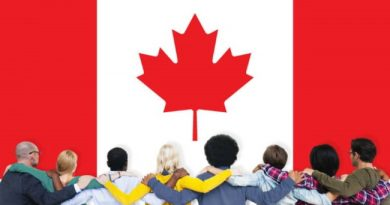 7 Astonishing Facts about Canada